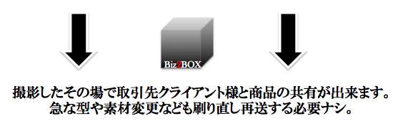 Biz2BOX
