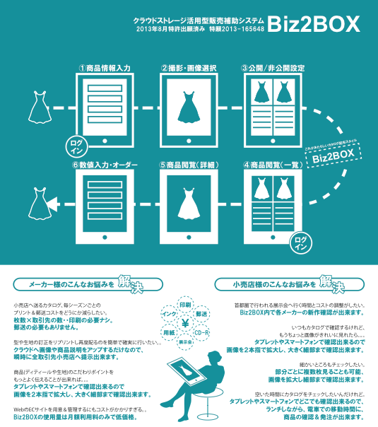 クラウドストレージ受発注システムBiz2BOX 詳細